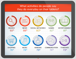 PeoplesWebReport-Tablets-Infographic 2